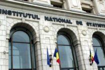 Rata inflatiei a ajuns in Romania la cel mai redus nivel din acest an, anunta Institutul de Statistica