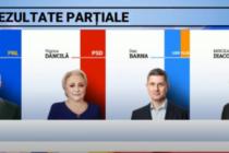 REZULTATE PARTIALE ALEGERI PREZIDENTIALE 2019. Cum se claseaza candidatii in diaspora